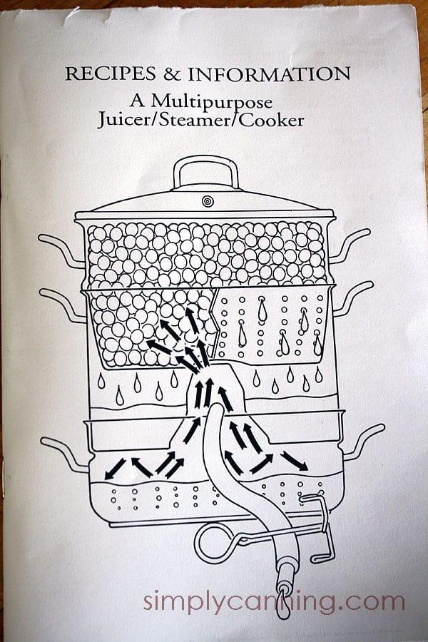 Steam juicer diagram